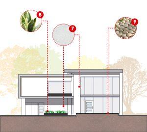 Ambientación en diseño de fachada moderna.